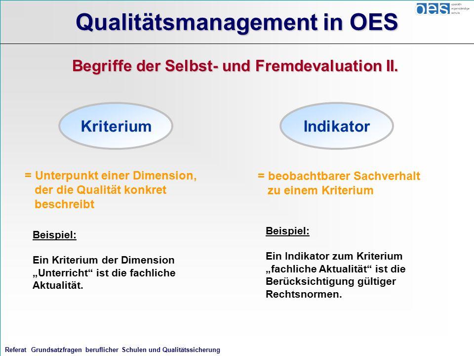 Referat Grundsatzfragen beruflicher Schulen und Qualitätssicherung Begriffe der Selbst- und Fremdevaluation II.