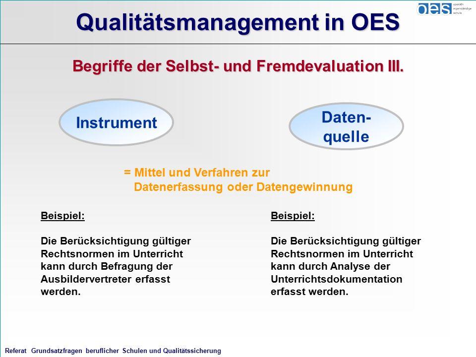 Referat Grundsatzfragen beruflicher Schulen und Qualitätssicherung Begriffe der Selbst- und Fremdevaluation III.