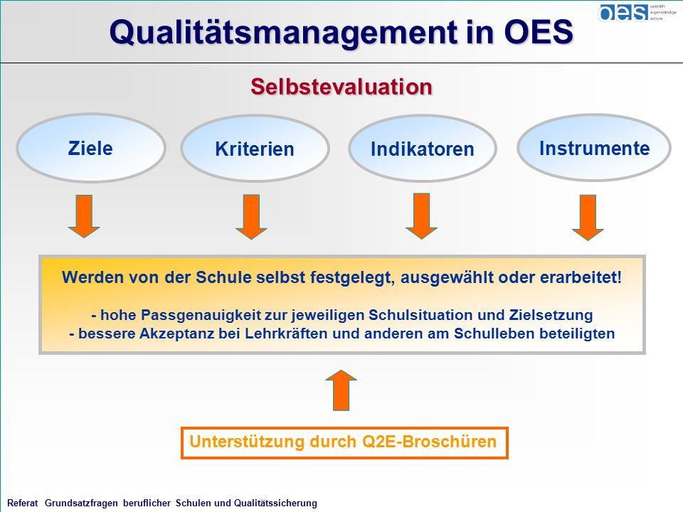Referat Grundsatzfragen beruflicher Schulen und Qualitätssicherung Selbstevaluation Werden von der Schule selbst festgelegt, ausgewählt oder erarbeitet.