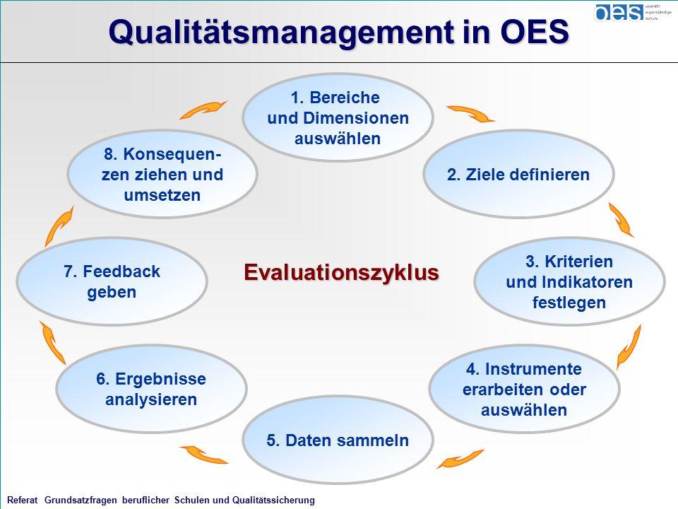 Referat Grundsatzfragen beruflicher Schulen und Qualitätssicherung Qualitätsmanagement in OES Evaluationszyklus 8.
