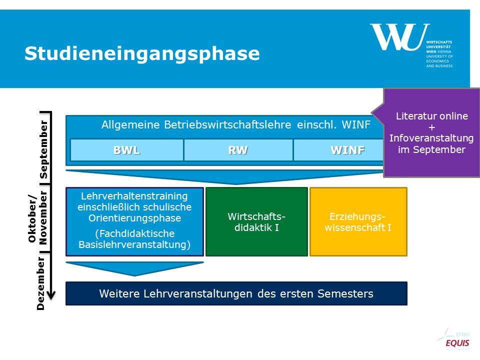 Studieneingangsphase Allgemeine Betriebswirtschaftslehre einschl.