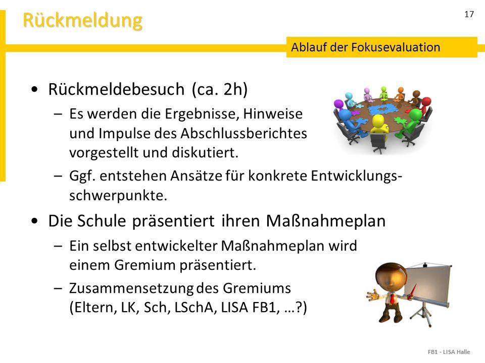 Ablauf der Fokusevaluation 17Rückmeldung Rückmeldebesuch (ca.