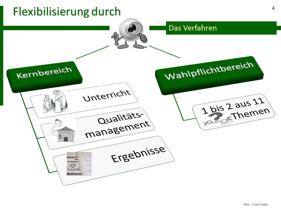 Das Verfahren 4 Flexibilisierung durch FB1 - LISA Halle