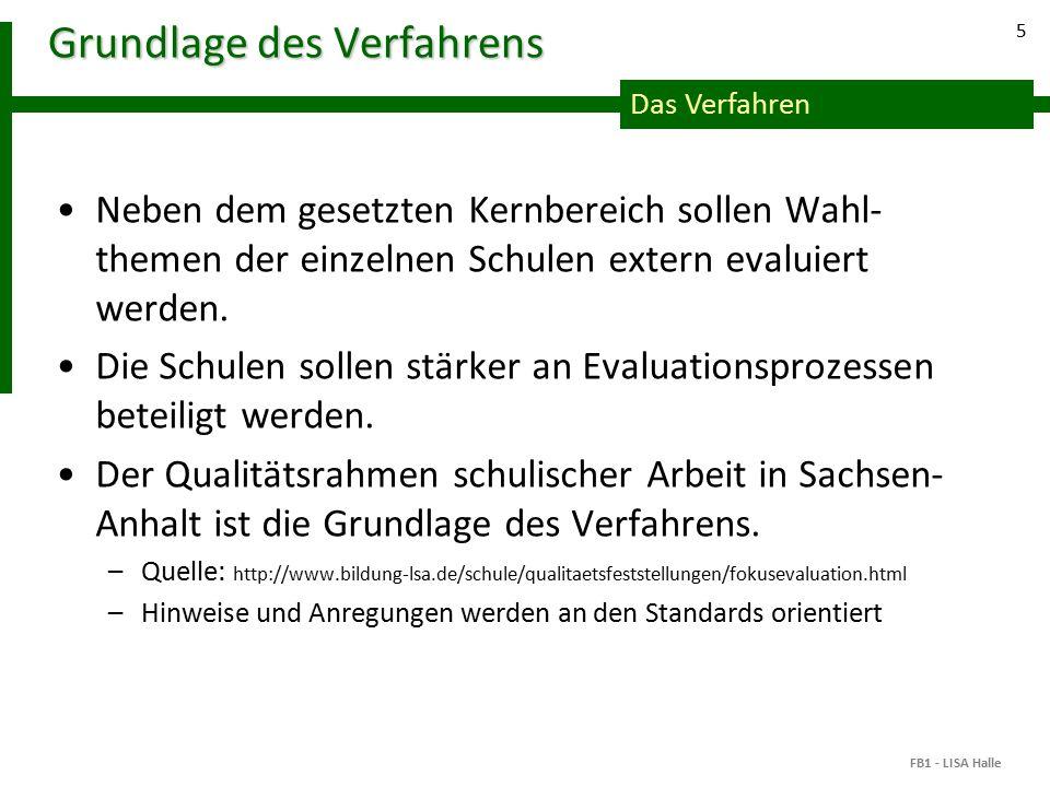 Das Verfahren 5 Grundlage des Verfahrens Neben dem gesetzten Kernbereich sollen Wahl- themen der einzelnen Schulen extern evaluiert werden.