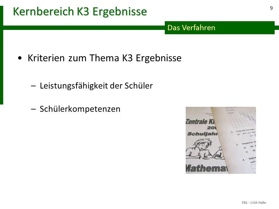 Das Verfahren 9 Kernbereich K3 Ergebnisse Kriterien zum Thema K3 Ergebnisse –Leistungsfähigkeit der Schüler –Schülerkompetenzen FB1 - LISA Halle