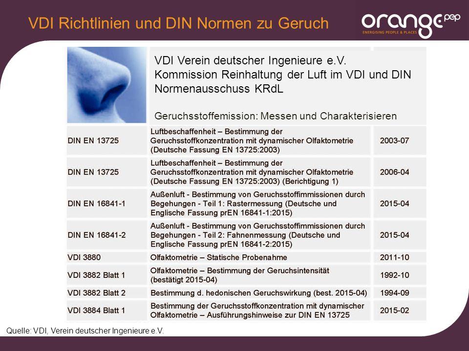 VDI Richtlinien und DIN Normen zu Geruch Quelle: VDI, Verein deutscher Ingenieure e.V.