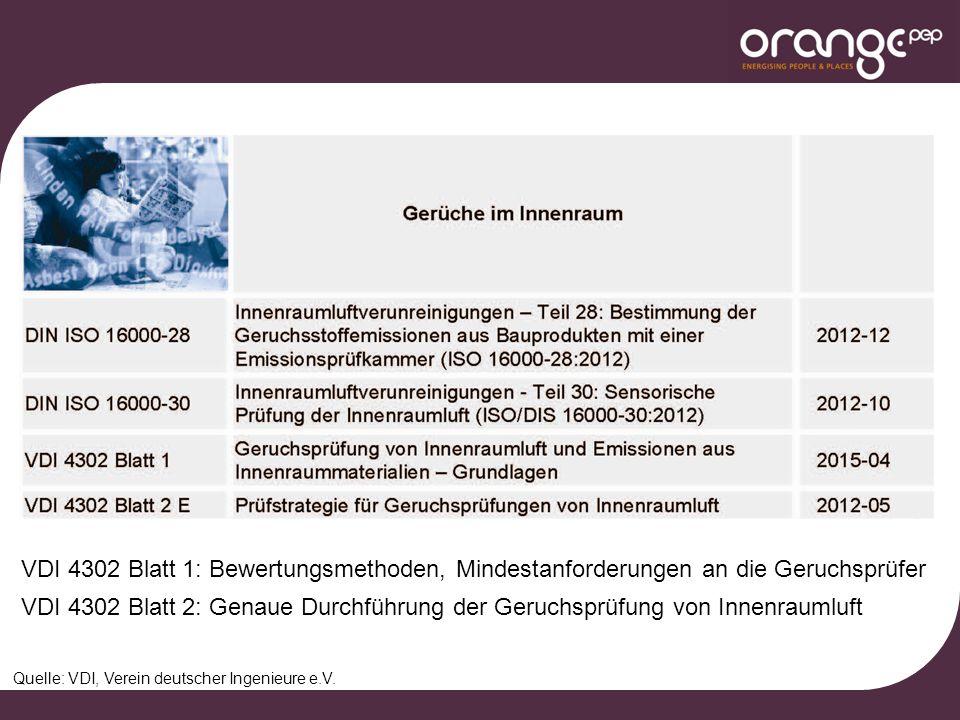 VDI 4302 Blatt 1: Bewertungsmethoden, Mindestanforderungen an die Geruchsprüfer VDI 4302 Blatt 2: Genaue Durchführung der Geruchsprüfung von Innenraumluft