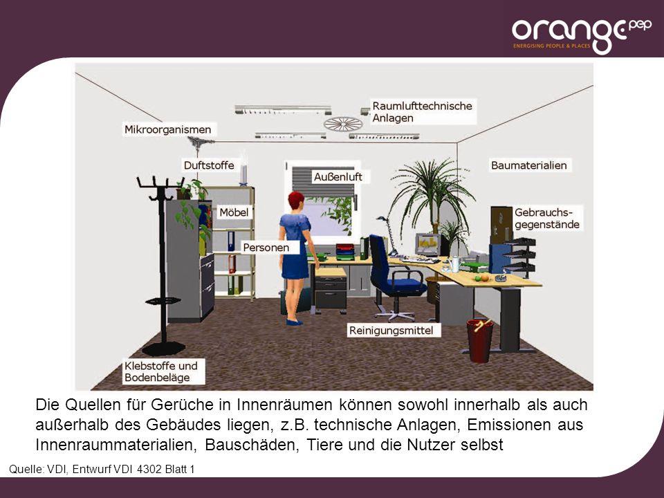 Quelle: VDI, Entwurf VDI 4302 Blatt 1 Die Quellen für Gerüche in Innenräumen können sowohl innerhalb als auch außerhalb des Gebäudes liegen, z.B.