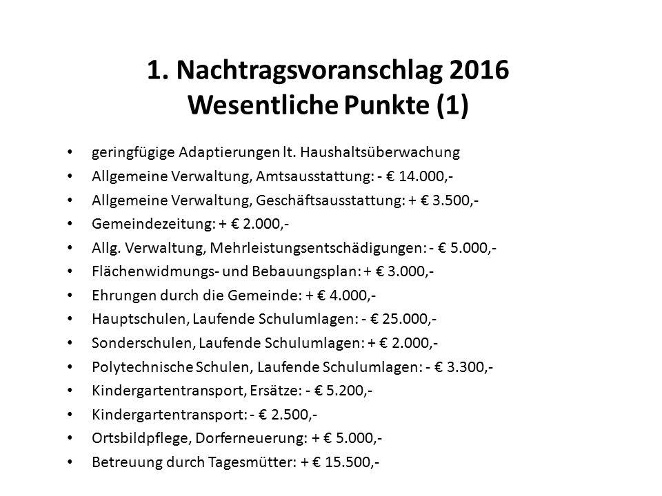 1. Nachtragsvoranschlag 2016 Wesentliche Punkte (1) geringfügige Adaptierungen lt. Haushaltsüberwachung Allgemeine Verwaltung, Amtsausstattung: - € 14