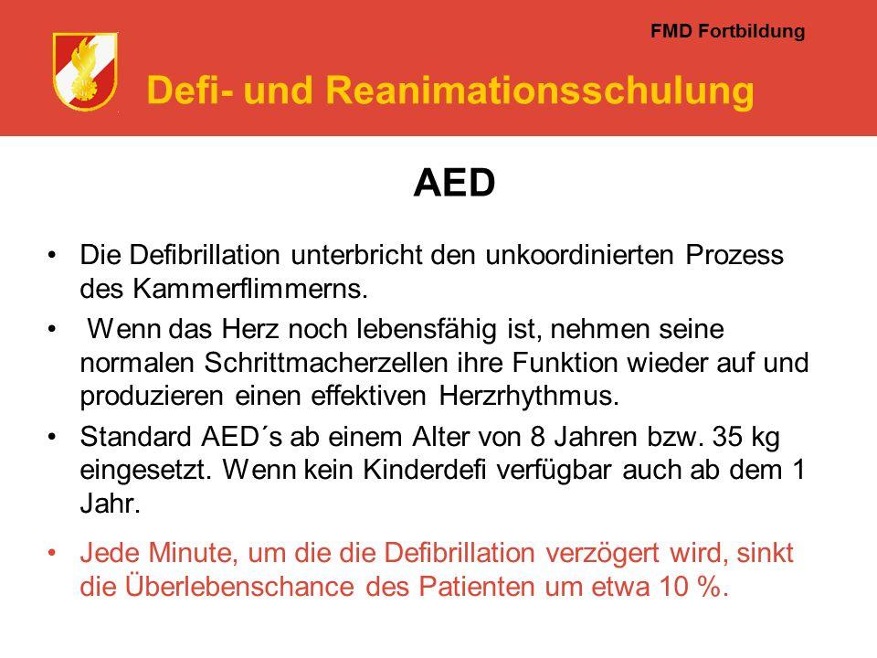 FMD Fortbildung Defi- und Reanimationsschulung AED Die Defibrillation unterbricht den unkoordinierten Prozess des Kammerflimmerns.