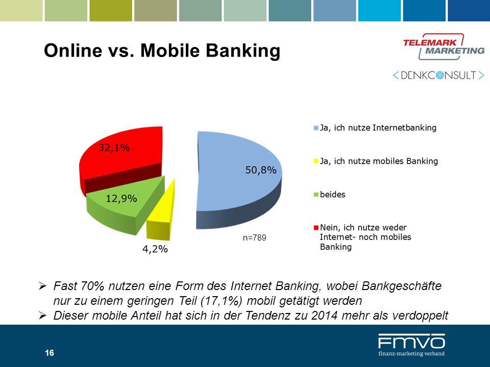 Online vs. Mobile Banking 16  Fast 70% nutzen eine Form des Internet Banking, wobei Bankgeschäfte nur zu einem geringen Teil (17,1%) mobil getätigt w