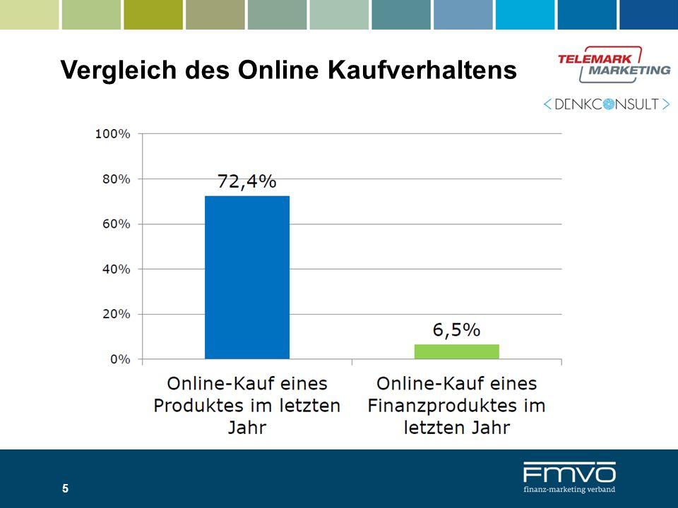 Vergleich des Online Kaufverhaltens 5