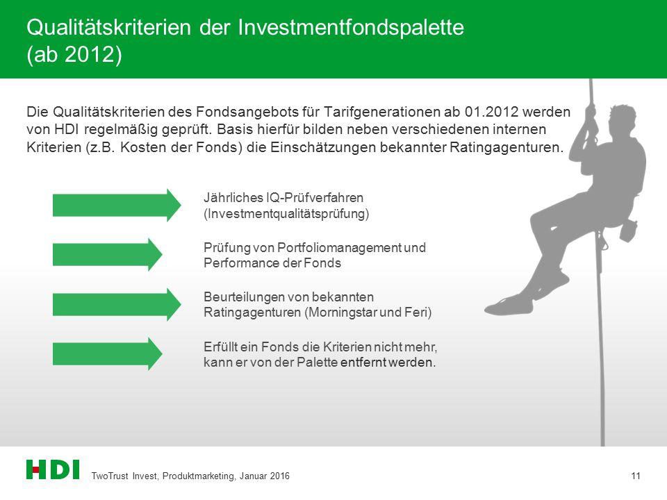 Qualitätskriterien der Investmentfondspalette (ab 2012) Die Qualitätskriterien des Fondsangebots für Tarifgenerationen ab 01.2012 werden von HDI regel