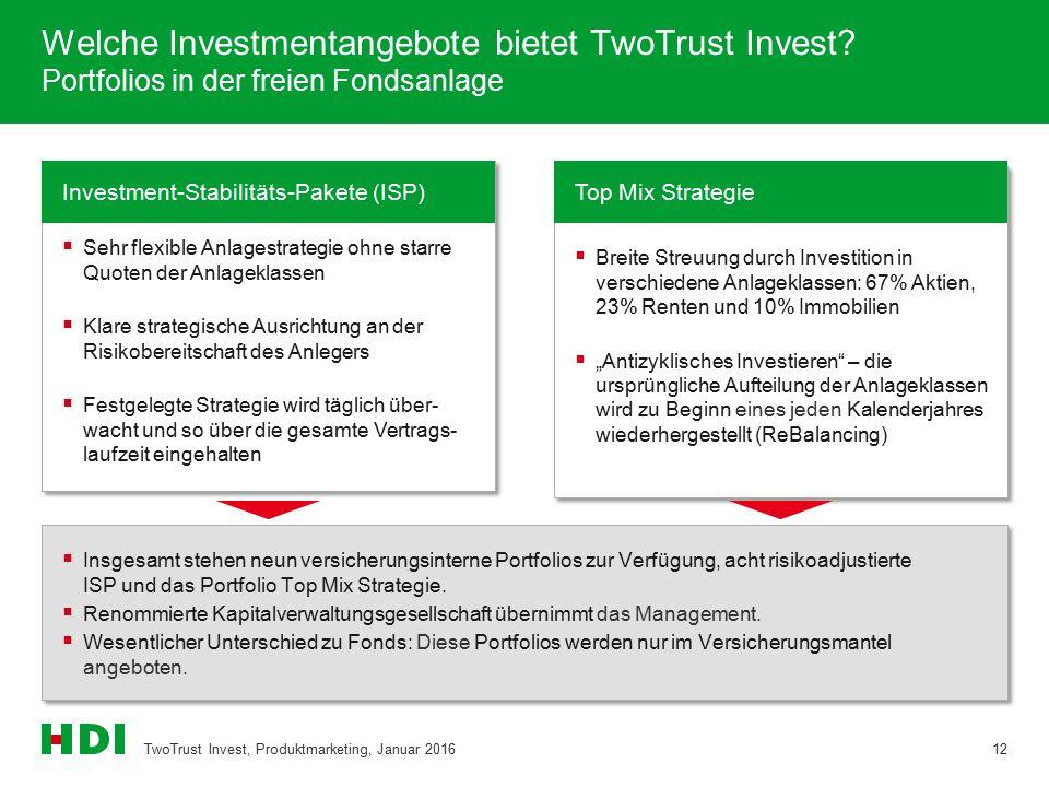 Welche Investmentangebote bietet TwoTrust Invest? Portfolios in der freien Fondsanlage  Insgesamt stehen neun versicherungsinterne Portfolios zur Ver
