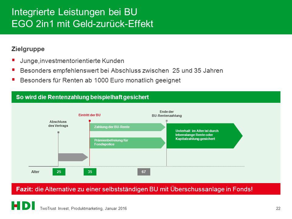 Zielgruppe  Junge,investmentorientierte Kunden  Besonders empfehlenswert bei Abschluss zwischen 25 und 35 Jahren  Besonders für Renten ab 1000 Euro