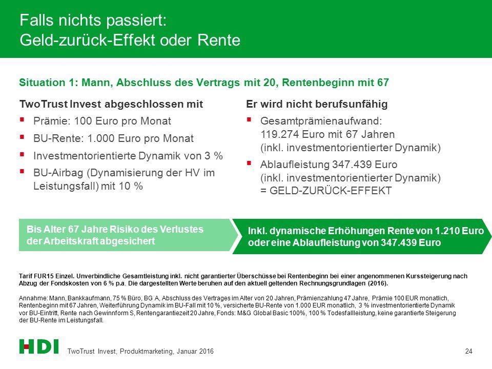 Tarif FUR15 Einzel. Unverbindliche Gesamtleistung inkl. nicht garantierter Überschüsse bei Rentenbeginn bei einer angenommenen Kurssteigerung nach Abz