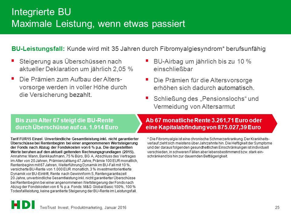 Integrierte BU Maximale Leistung, wenn etwas passiert BU-Leistungsfall: Kunde wird mit 35 Jahren durch Fibromyalgiesyndrom* berufsunfähig TwoTrust Inv