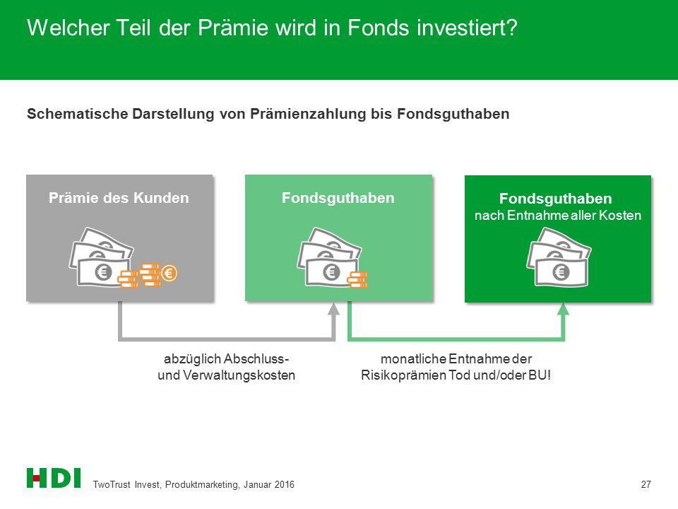 Welcher Teil der Prämie wird in Fonds investiert? TwoTrust Invest, Produktmarketing, Januar 201627 Schematische Darstellung von Prämienzahlung bis Fon