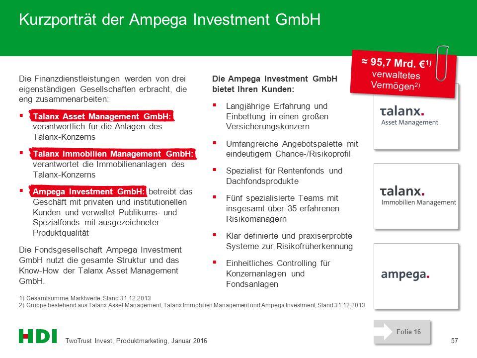 Kurzporträt der Ampega Investment GmbH Die Finanzdienstleistungen werden von drei eigenständigen Gesellschaften erbracht, die eng zusammenarbeiten: 