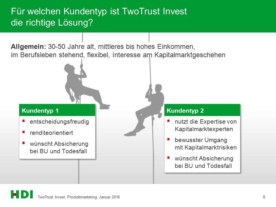 Für welchen Kundentyp ist TwoTrust Invest die richtige Lösung? Allgemein: 30-50 Jahre alt, mittleres bis hohes Einkommen, im Berufsleben stehend, flex