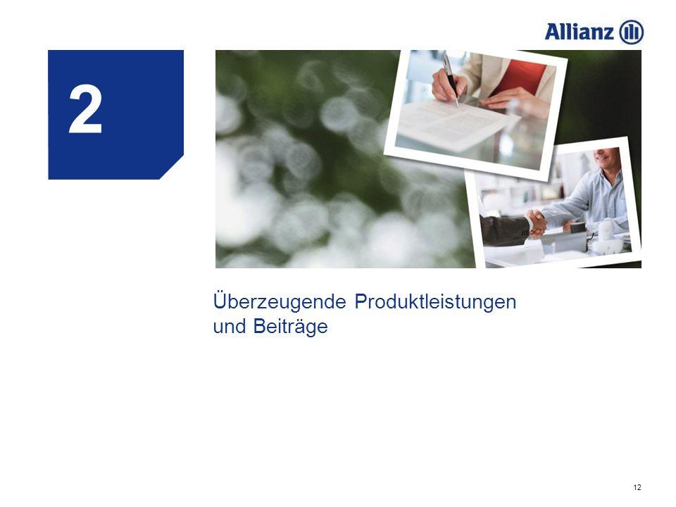 12 1 Überzeugende Produktleistungen und Beiträge 2
