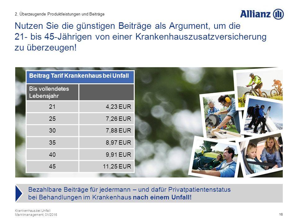16 Beitrag Tarif Krankenhaus bei Unfall Bis vollendetes Lebensjahr 214,23 EUR 257,26 EUR 307,88 EUR 358,97 EUR 409,91 EUR 4511,25 EUR Nutzen Sie die günstigen Beiträge als Argument, um die 21- bis 45-Jährigen von einer Krankenhauszusatzversicherung zu überzeugen.