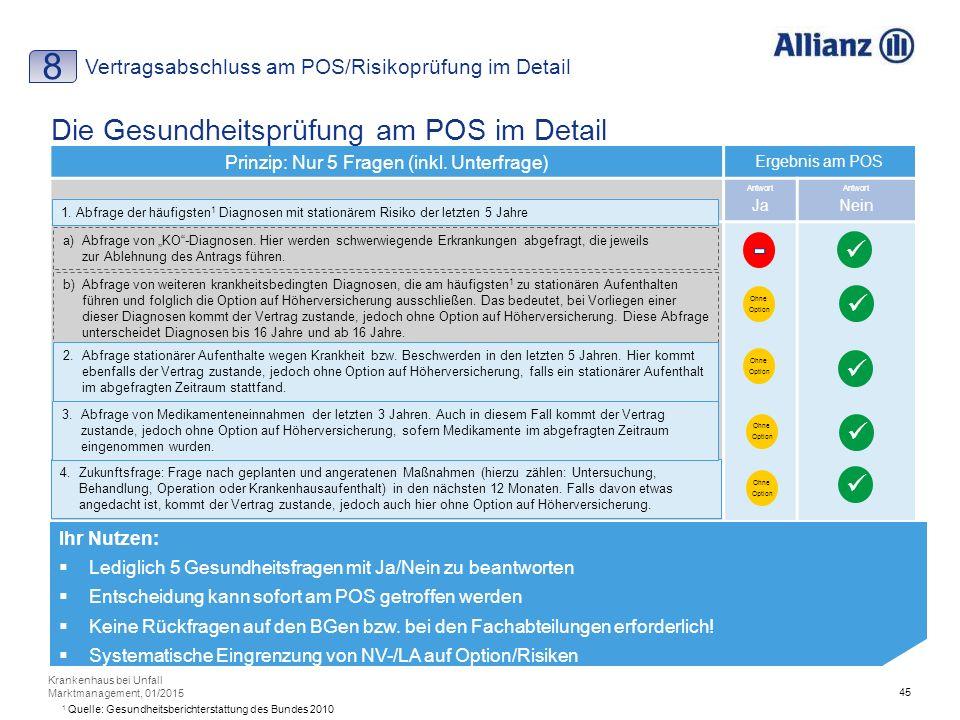 45 Krankenhaus bei Unfall Marktmanagement, 01/2015 Prinzip: Nur 5 Fragen (inkl.