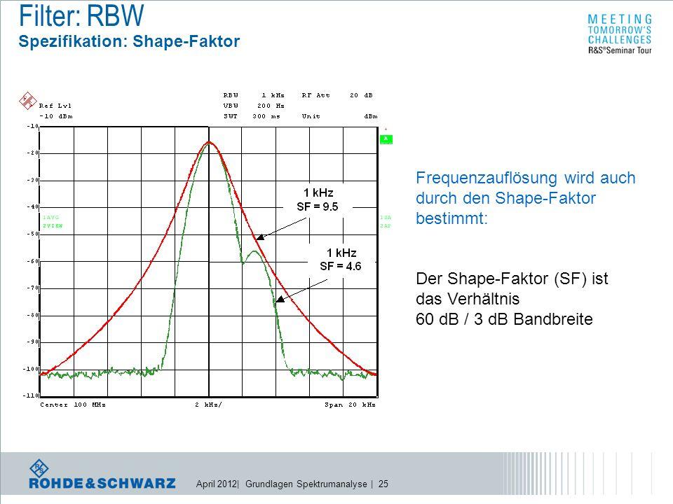 April 2012| Grundlagen Spektrumanalyse | 25 Filter: RBW Spezifikation: Shape-Faktor Frequenzauflösung wird auch durch den Shape-Faktor bestimmt: Der Shape-Faktor (SF) ist das Verhältnis 60 dB / 3 dB Bandbreite