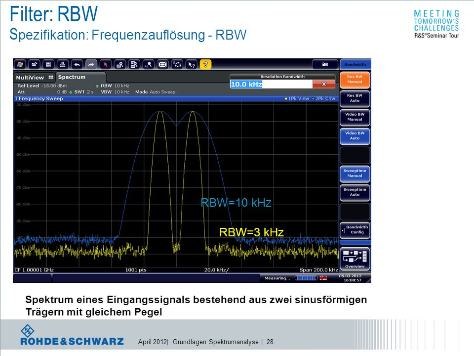 April 2012| Grundlagen Spektrumanalyse | 28 Filter: RBW S pezifikation: Frequenzauflösung - RBW Spektrum eines Eingangssignals bestehend aus zwei sinusförmigen Trägern mit gleichem Pegel RBW=3 kHz RBW=10 kHz