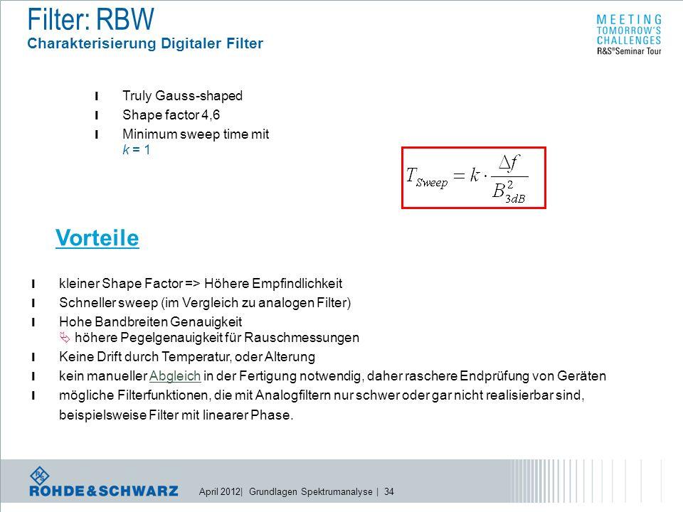 April 2012| Grundlagen Spektrumanalyse | 34 l Truly Gauss-shaped l Shape factor 4,6 l Minimum sweep time mit k = 1 l kleiner Shape Factor => Höhere Empfindlichkeit l Schneller sweep (im Vergleich zu analogen Filter) l Hohe Bandbreiten Genauigkeit  höhere Pegelgenauigkeit für Rauschmessungen l Keine Drift durch Temperatur, oder Alterung l kein manueller Abgleich in der Fertigung notwendig, daher raschere Endprüfung von GerätenAbgleich l mögliche Filterfunktionen, die mit Analogfiltern nur schwer oder gar nicht realisierbar sind, beispielsweise Filter mit linearer Phase.