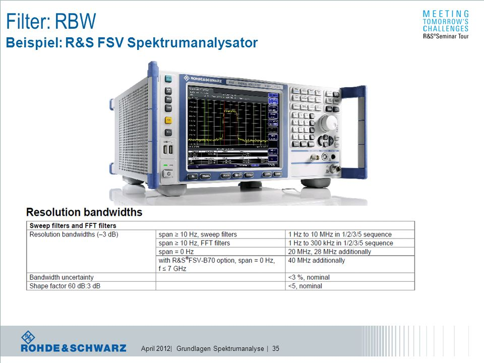 April 2012| Grundlagen Spektrumanalyse | 35 Filter: RBW Beispiel: R&S FSV Spektrumanalysator