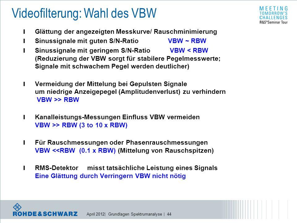 April 2012| Grundlagen Spektrumanalyse | 44 l Glättung der angezeigten Messkurve/ Rauschminimierung l Sinussignale mit guten S/N-RatioVBW ~ RBW l Sinussignale mit geringem S/N-Ratio VBW < RBW (Reduzierung der VBW sorgt für stabilere Pegelmesswerte; Signale mit schwachem Pegel werden deutlicher) l Vermeidung der Mittelung bei Gepulsten Signale um niedrige Anzeigepegel (Amplitudenverlust) zu verhindern VBW >> RBW l Kanalleistungs-Messungen Einfluss VBW vermeiden VBW >> RBW (3 to 10 x RBW) l Für Rauschmessungen oder Phasenrauschmessungen VBW <<RBW (0.1 x RBW) (Mittelung von Rauschspitzen) l RMS-Detektor misst tatsächliche Leistung eines Signals Eine Glättung durch Verringern VBW nicht nötig Videofilterung: Wahl des VBW