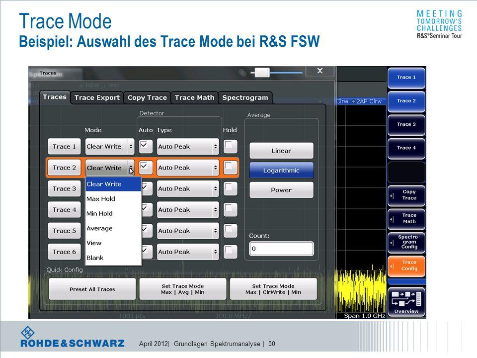 April 2012| Grundlagen Spektrumanalyse | 50 Trace Mode Beispiel: Auswahl des Trace Mode bei R&S FSW
