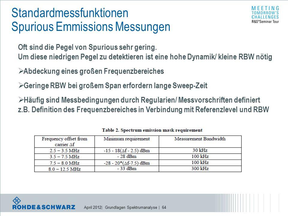 April 2012| Grundlagen Spektrumanalyse | 64 Oft sind die Pegel von Spurious sehr gering.