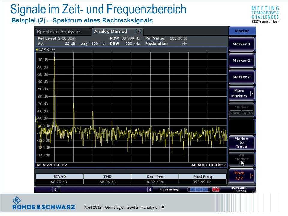 April 2012| Grundlagen Spektrumanalyse | 59 Standardmessfunktionen eines Spektrumanalysators  Frequenzzähler  Phase Noise Marker  N dB down  Marker Peak List  Spurious Emmissions Messungen Standardmarkerfunktionen Beispiel R&S FSW