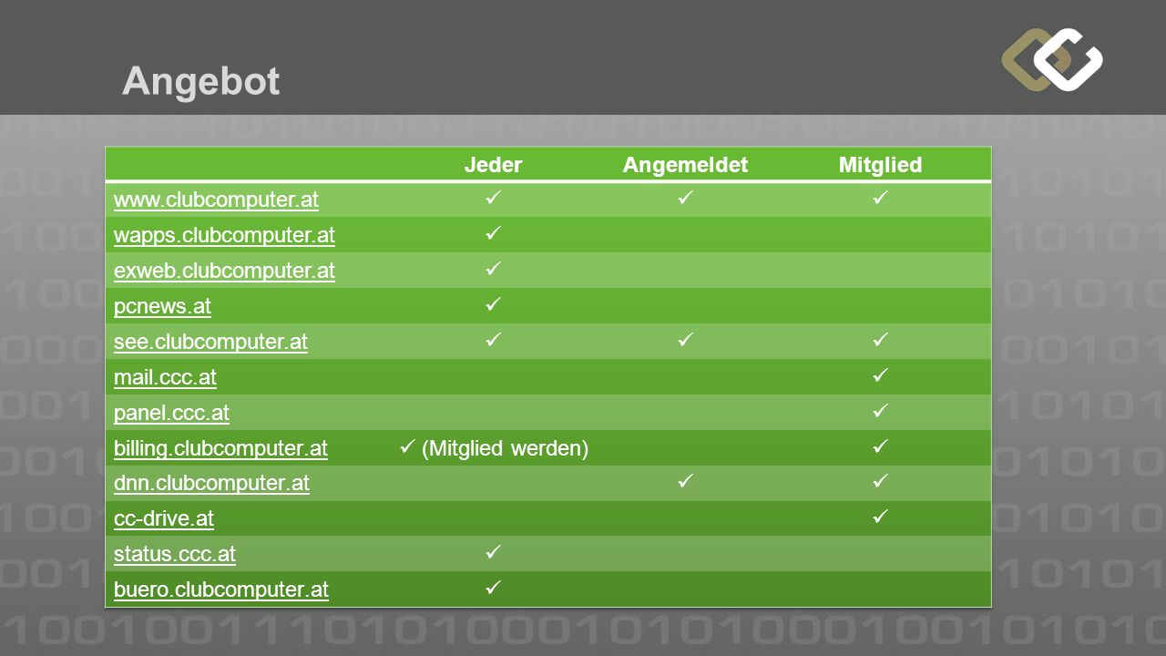 cc-drive.at Anmeldung mit Club-E-Mail-Adresse. Beispiel: florian.fiala@clubcomputer.at