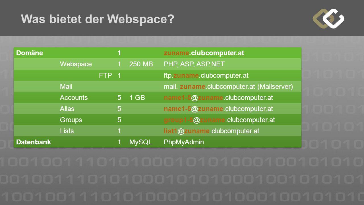 Was bietet der Webspace?
