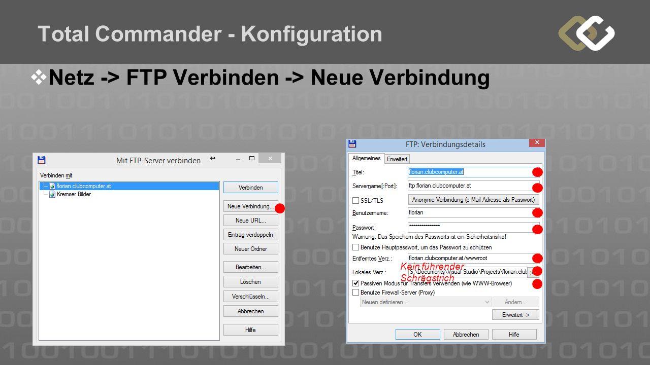 Total Commander - Konfiguration  Netz -> FTP Verbinden -> Neue Verbindung Kein führender Schrägstrich