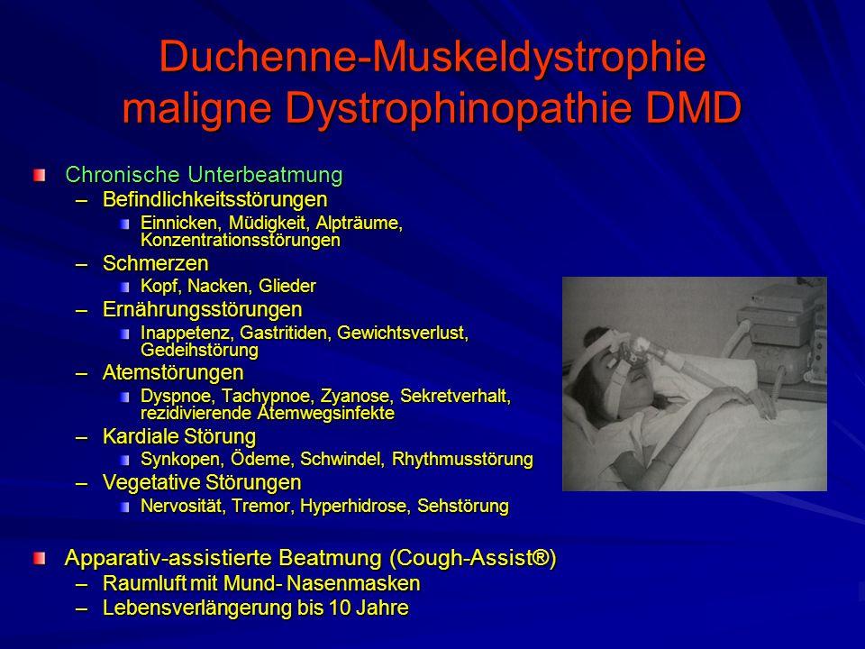 Duchenne-Muskeldystrophie maligne Dystrophinopathie DMD Chronische Unterbeatmung –Befindlichkeitsstörungen Einnicken, Müdigkeit, Alpträume, Konzentrationsstörungen –Schmerzen Kopf, Nacken, Glieder –Ernährungsstörungen Inappetenz, Gastritiden, Gewichtsverlust, Gedeihstörung –Atemstörungen Dyspnoe, Tachypnoe, Zyanose, Sekretverhalt, rezidivierende Atemwegsinfekte –Kardiale Störung Synkopen, Ödeme, Schwindel, Rhythmusstörung –Vegetative Störungen Nervosität, Tremor, Hyperhidrose, Sehstörung Apparativ-assistierte Beatmung (Cough-Assist®) –Raumluft mit Mund- Nasenmasken –Lebensverlängerung bis 10 Jahre