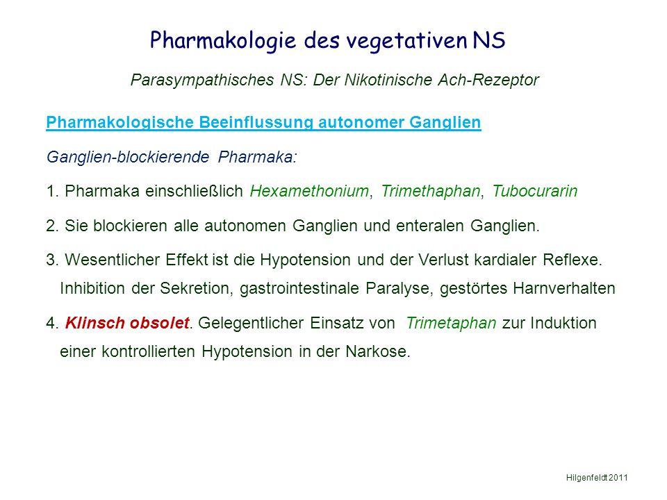 Pharmakologie des vegetativen NS Hilgenfeldt 2011 Parasympathisches NS: Der Nikotinische Ach-Rezeptor Pharmakologische Beeinflussung autonomer Ganglien Ganglien-blockierende Pharmaka: 1.
