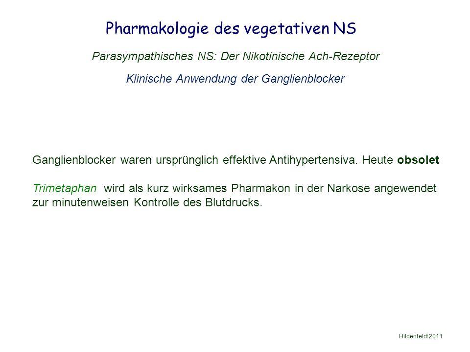 Pharmakologie des vegetativen NS Hilgenfeldt 2011 Parasympathisches NS: Der Nikotinische Ach-Rezeptor Klinische Anwendung der Ganglienblocker Ganglienblocker waren ursprünglich effektive Antihypertensiva.