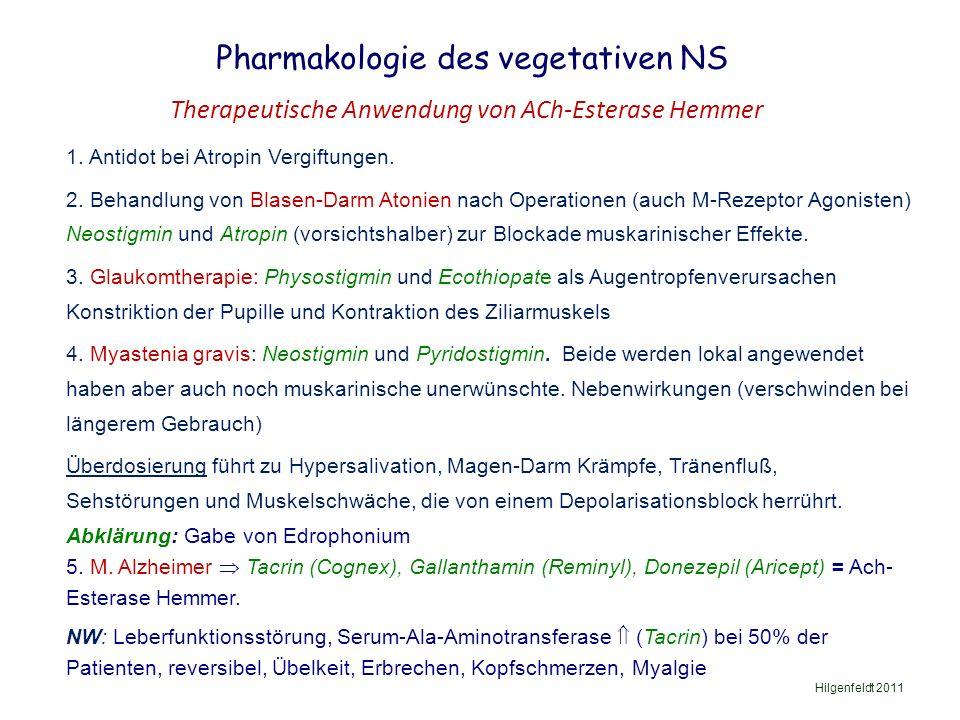 Pharmakologie des vegetativen NS Hilgenfeldt 2011 Therapeutische Anwendung von ACh-Esterase Hemmer 1.