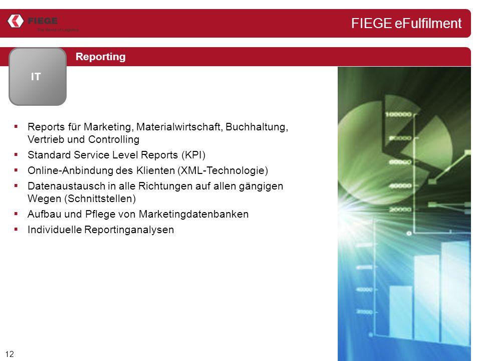 12 Reporting FIEGE eFulfilment IT  Reports für Marketing, Materialwirtschaft, Buchhaltung, Vertrieb und Controlling  Standard Service Level Reports (KPI)  Online-Anbindung des Klienten (XML-Technologie)  Datenaustausch in alle Richtungen auf allen gängigen Wegen (Schnittstellen)  Aufbau und Pflege von Marketingdatenbanken  Individuelle Reportinganalysen