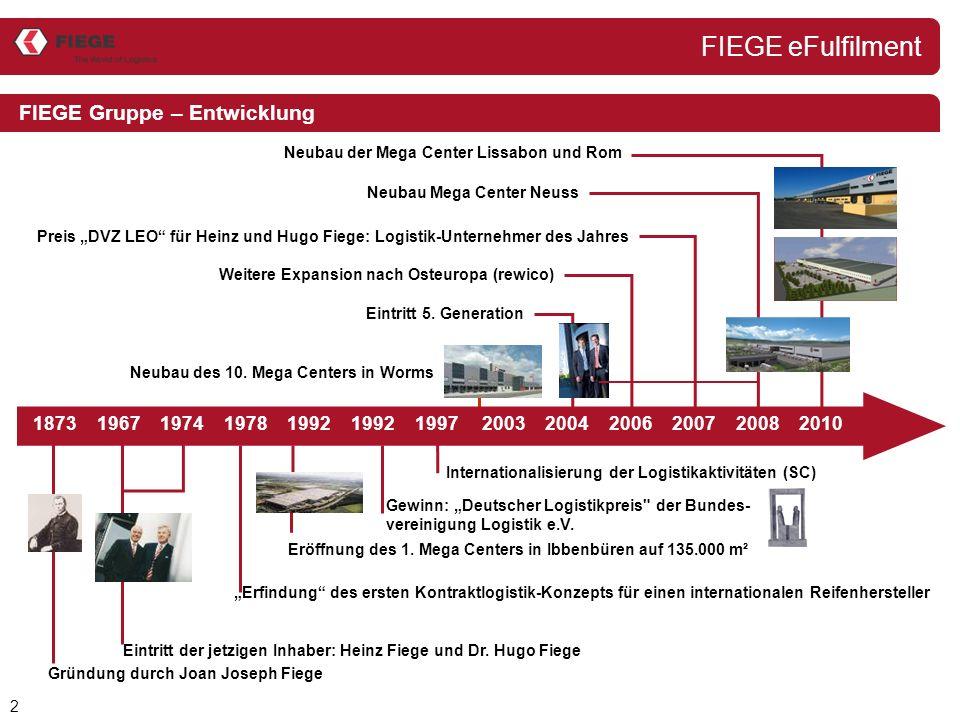 3 Inbound Logistik Lagerhaltung (Eingang) Material- Mgmt.