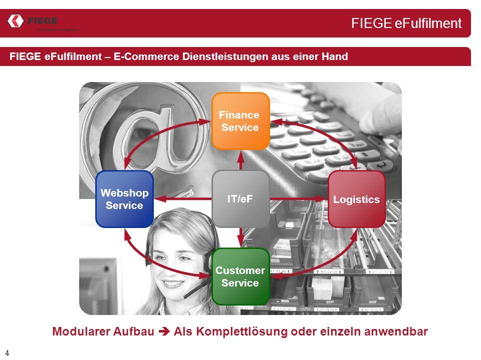 4 FIEGE eFulfilment – E-Commerce Dienstleistungen aus einer Hand FIEGE eFulfilment Modularer Aufbau  Als Komplettlösung oder einzeln anwendbar Finance Service Logistics Customer Service Webshop Service IT/eF