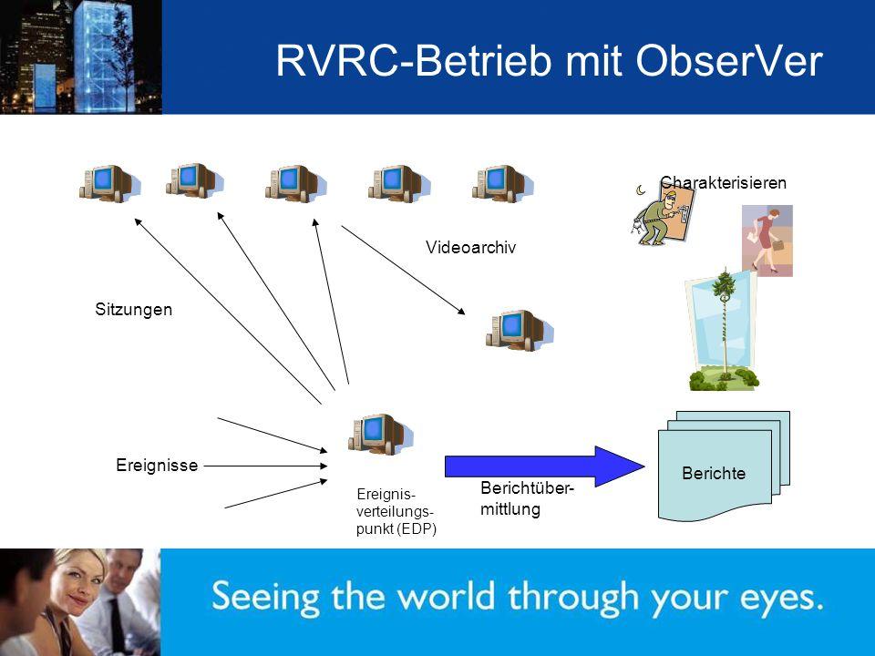 RVRC-Betrieb mit ObserVer Ereignis- verteilungs- punkt (EDP) Ereignisse Sitzungen Videoarchiv Berichtüber- mittlung Berichte Charakterisieren