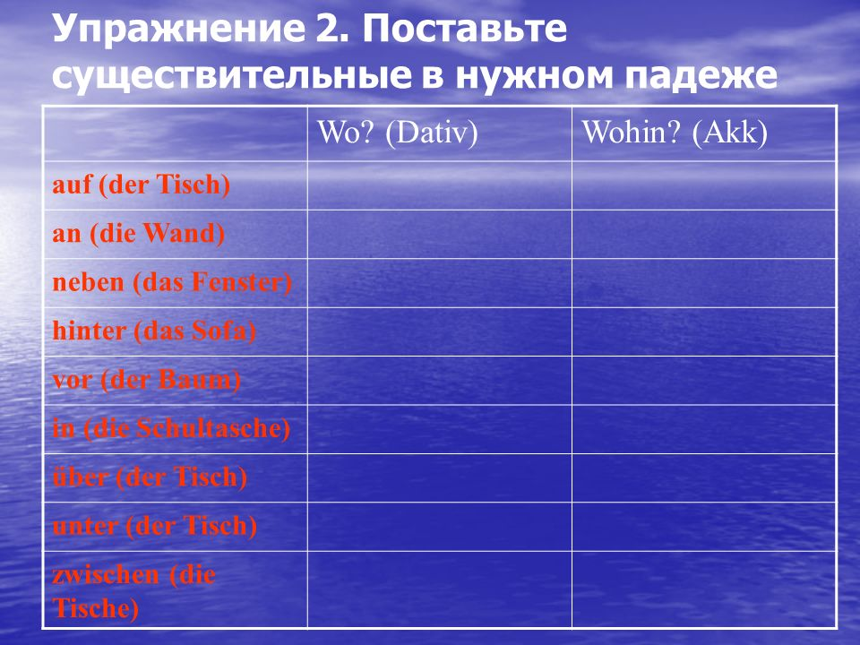 Упражнение 2. Поставьте существительные в нужном падеже Wo.
