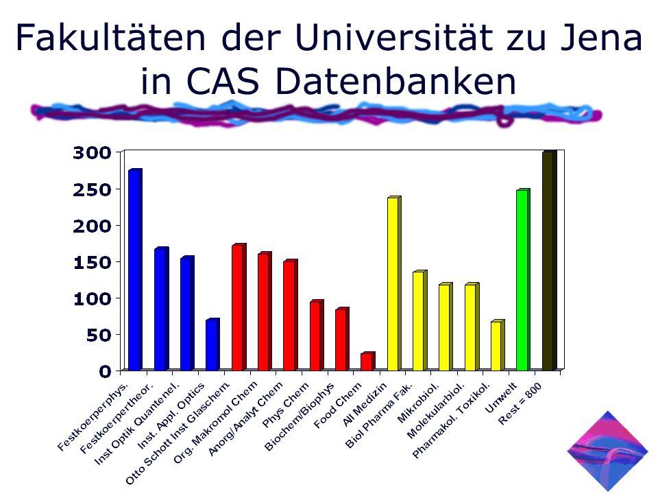 Fakultäten der Universität zu Jena in CAS Datenbanken