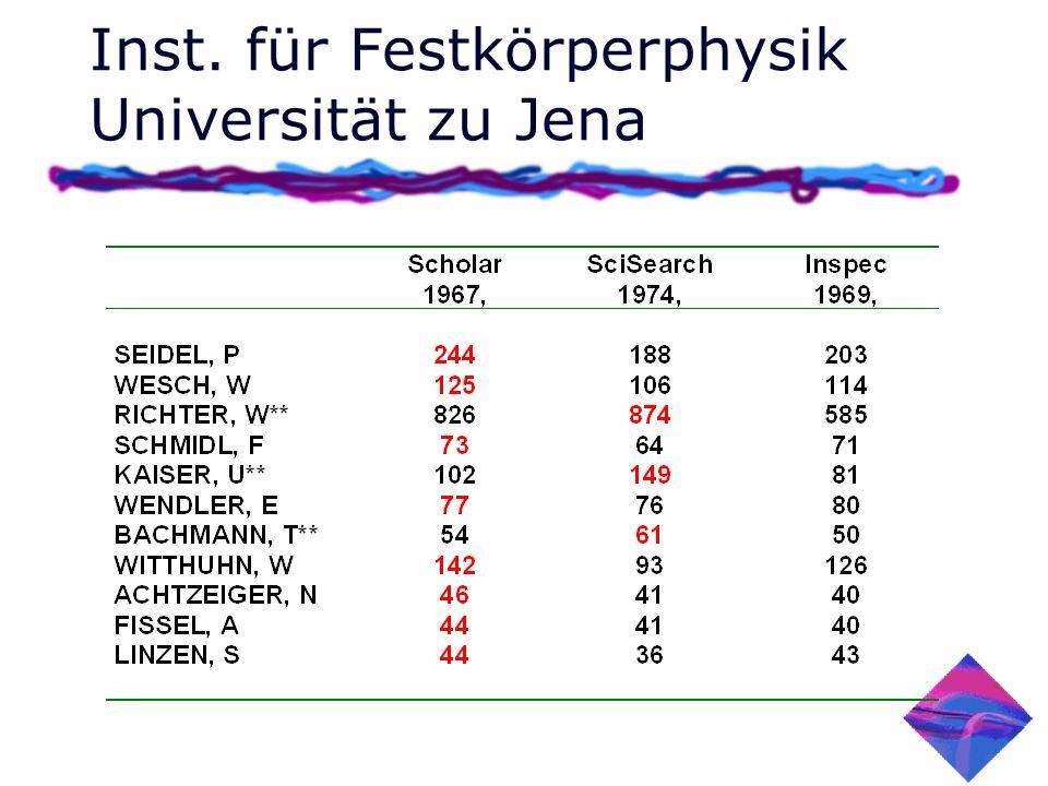 Inst. für Festkörperphysik Universität zu Jena