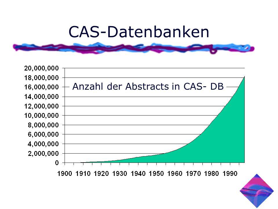 CAS-Datenbanken Anzahl der Abstracts in CAS- DB